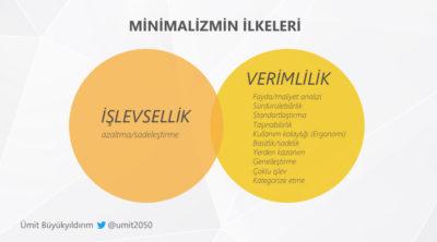 Minimalizmin ilkeleri