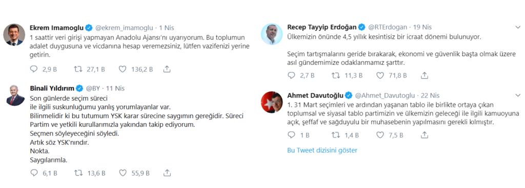 Siyasetin yeni iletişim kanalı: Twitter